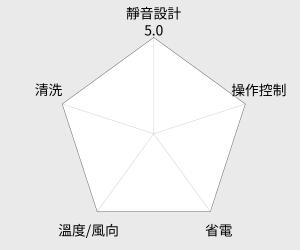 尚朋堂 冷氣/清淨雙效移動式空調 (SCL-08K) 雷達圖