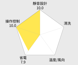 HITACHI 日立 左吹窗型冷氣 - 3-5坪 (RA-22TK) 雷達圖