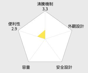 大家源1.8L不鏽鋼分離式快煮壺(TCY-2718) 雷達圖