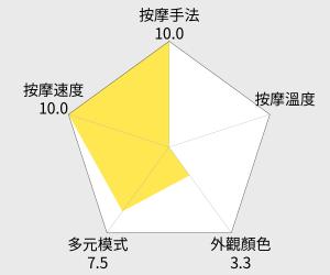 Tokuyo 3D美腿機(TF-655) 雷達圖