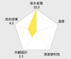 SANLUX 台灣三洋 15公斤超音波單槽洗衣機 (SW-15UF8) 雷達圖