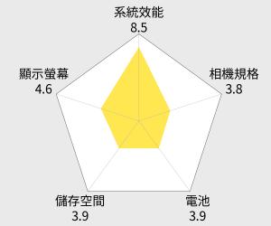 HTC One 801E 4.7吋四核旗艦機(16G) 雷達圖