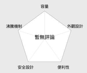 TIGER虎牌 0.8L快煮壺(PCD-A08R) 雷達圖