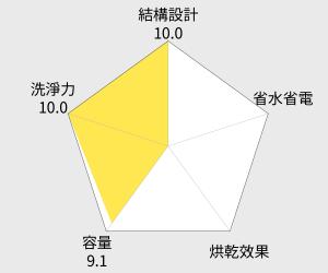 SAKURA櫻花 懸掛式烘碗機 80CM(Q-7583L) 雷達圖