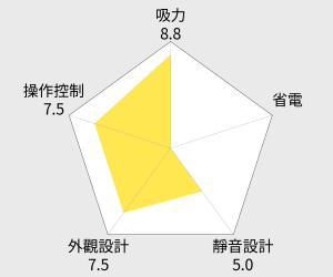 SAMSUNG三星 POWERbot極勁氣旋機器人(VR20H9050UW/TW) 雷達圖