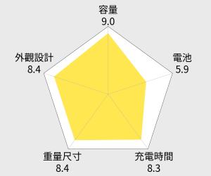 ASUS 華碩 ZenPower Pocket 行動電源 - 6000mAh 雷達圖