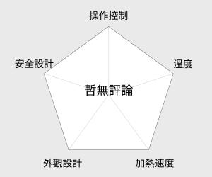 櫻花儲熱式電熱水器(EH-208BS) 雷達圖