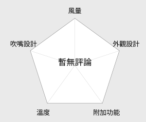 達新牌皇家級負離子吹風機(TS-606) 雷達圖