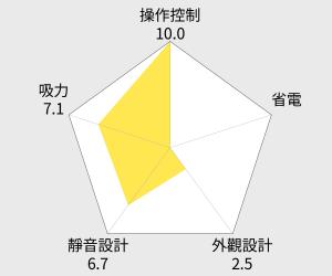 HITACHI日立 420W極速渦輪防敏吸塵器(CVSX950T) 雷達圖