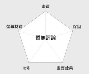 SONY 多功能家用音響(CMT-X3CD) 雷達圖
