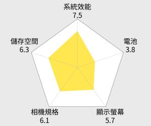LG G4 5.5吋 六核心旗艦機(H815) 雷達圖