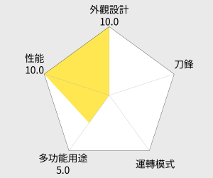 Coway 三合一慢磨萃取原汁機(CJP-03) 雷達圖
