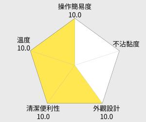 SANLUX台灣三洋 方型鬆餅機(HPS-26) 雷達圖