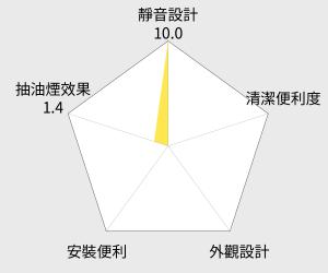 喜特麗90cm隱藏電熱除油式排油煙機(JT-139A) 雷達圖