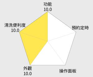 TIGER虎牌 十人份高火力IH多功能電子鍋 (JKT-S18R) 雷達圖