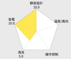 Panasonic國際牌適用奈米水離子節能空調【冷暖型】(CS-LX90A2/CU-LX90HA2) 雷達圖