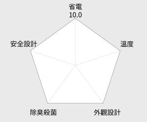 SANYO三洋310公升風扇雙門冰箱(SR-310B8) 雷達圖
