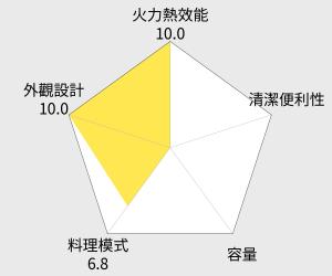 TATUNG大同 多功能蒸烤料理爐(TOT-S2804EA) 雷達圖