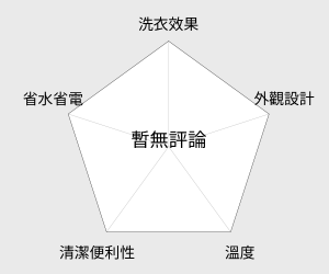 TECO東元 6公斤乾衣機(QD6581NA) 雷達圖
