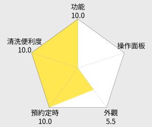 大家源2.8公升多功能料理鍋(TCY-3730) 雷達圖