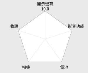 Benten 雙卡雙待銀髮3G手機(W500) 雷達圖