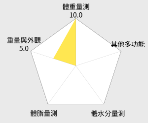 日象 富貴花開電子體重計 (ZOW-8110) 雷達圖