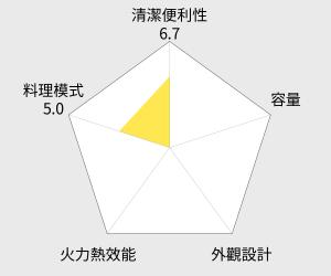 TOSHIBA 東芝30公升過熱水蒸氣烘烤微波爐(ER-H8GN) 雷達圖