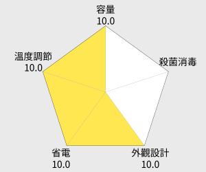 YENSUN 元山 觸控式濾淨溫熱開飲機 (YS-826DW) 雷達圖