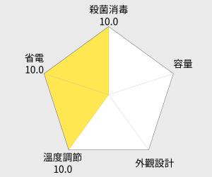 YENSUN 元山 微電腦蒸汽式冰溫熱開飲機 (YS-9980DWI) 雷達圖