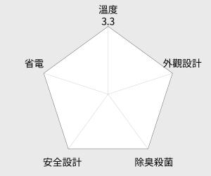 TATUNG 大同 環保冷凍櫃 - 310L (TR-310FR-W) 雷達圖