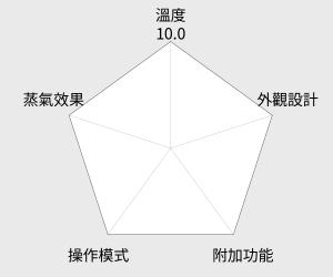 Panasonic 國際牌 蒸氣電熨斗 (NI-P300T) 雷達圖