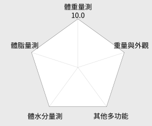 TANITA 日本時尚超薄電子體重計(HD-380) 雷達圖