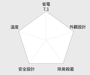 日立 670公升日本原裝變頻六門冰箱(RSF8800E) 雷達圖