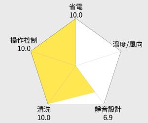 TECO 東元 定頻左吹窗型冷氣 - 3-5坪 (MW20FL1) 雷達圖