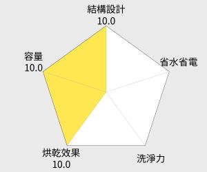 尚朋堂微電腦烘碗機(SD-1565MW) 雷達圖
