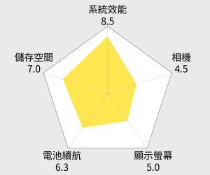 ASUS ZenPad 3 8.0 可通話平板 LTE/32G (Z581KL) 雷達圖