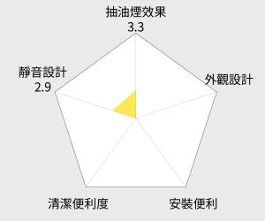 喜特麗 斜背式排油煙機 - 80cm (JT-1732M) 雷達圖