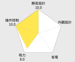 日本TWINBIRD 直立手持吸塵器(TC-5121TW) 雷達圖
