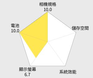 CASIO EX-TR60 美肌自拍神器(公司貨) 雷達圖