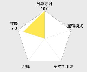 鍋寶 多功能食物料理機 (HA-3088-D) 雷達圖