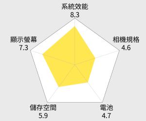 Huawei Honor 4X 5.5吋 四核心智慧手機 雷達圖