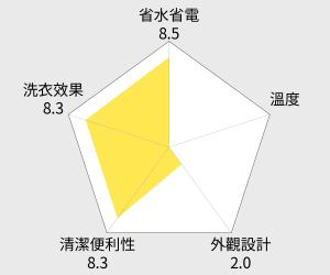 TECO東元 12公斤定頻單槽洗衣機(W1226FW) 雷達圖