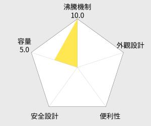 新格1.7公升花茶玻璃電茶壺(SEK-1706ST) 雷達圖