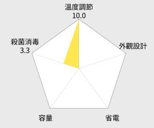 晶工牌11.9公升冰溫熱開飲機(JD-6205) 雷達圖