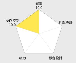 TOSHIBA東芝 乾濕吸塵器(TVC-2215) 雷達圖