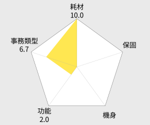 HP Color LaserJet Pro 彩色雷射多功能事務機 (M277dw) 雷達圖