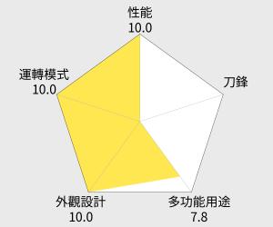 尚朋堂 六段速果汁機(SJ-1655) 雷達圖
