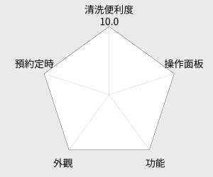 晶工牌 多功能不鏽鋼美食鍋 - 1.5L (JK-102) 雷達圖