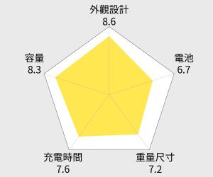 ASUS華碩 ZenPower Max 26800mAh 行動電源 雷達圖