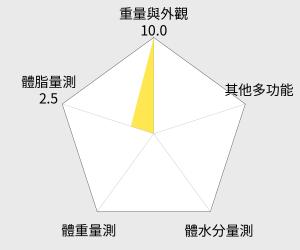 日本 TANITA 七合一自動辨識體脂肪計 (BC751) 雷達圖